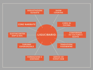 Ligucibario mindmap PNG